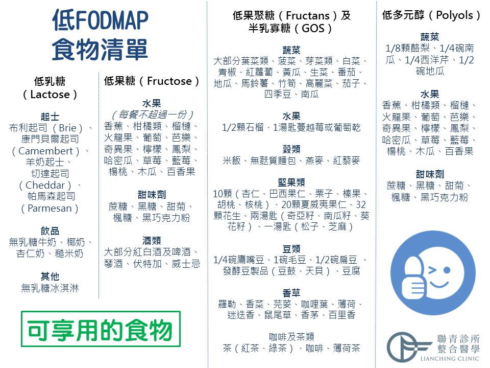 低FODMAP食物清單.png
