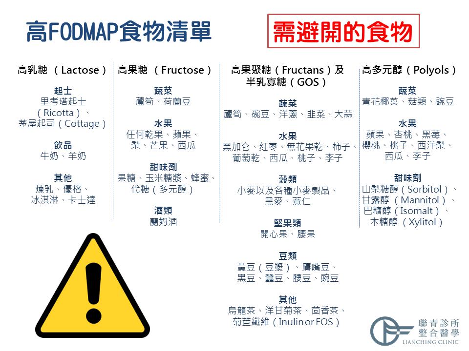 高FODMAP食物清單.png